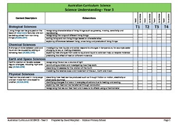 Australian Curriculum Science (Year 3) Checklist