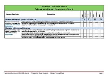 Australian Curriculum Science (Year 4) Checklist