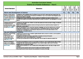 Australian Curriculum Science (Year 6) Checklist