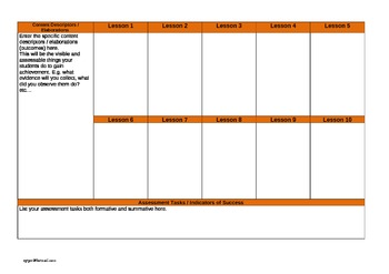 Year 2 Science Australian Curriculum Planning Template (A3 size)