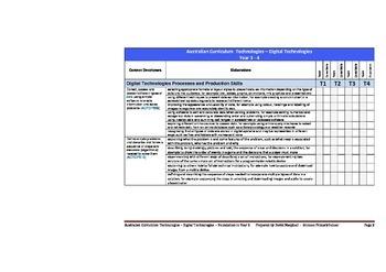 Australian Curriculum Technologies (Y3-Y4) Checklist