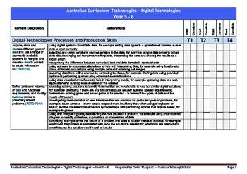 Australian Curriculum Technologies (Y5-Y6) Checklist