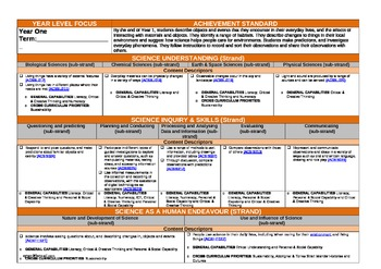 Year 1 Science Australian Curriculum Planning Template (A3 Size)