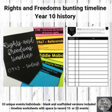 Australian Curriculum - Year 10 History - Rights and Freedoms bunting timeline