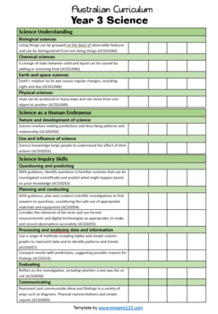 Year 3 Australian Curriculum Checklists