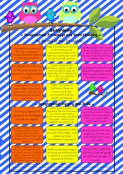Year 5 Australian Curriculum Poster - Geography