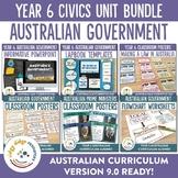 Australian Curriculum Year 6 Australian Government Unit Plan and Activities