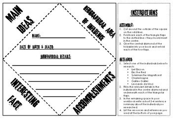 Australian Curriculum - Year 8 - Geography & History foldables