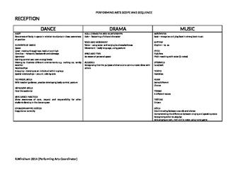 Australian Curriculum planning documents