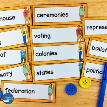 Australian Democratic Responsibilities Word Wall and Posters (Year 6 HASS)