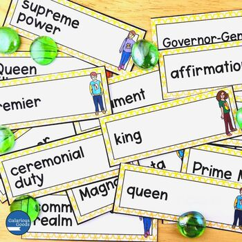 Australian Democratic Systems Word Wall and Posters (Year 6 HASS)