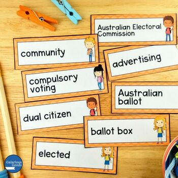 Australian Electoral System Word Wall and Posters (Year 5 HASS)