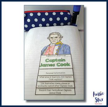 Australian Explorers - Captain Cook - Fast Facts Flip Book