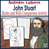 Australian Explorers - John Stuart Burke and Wills Comparison Venn Diagram