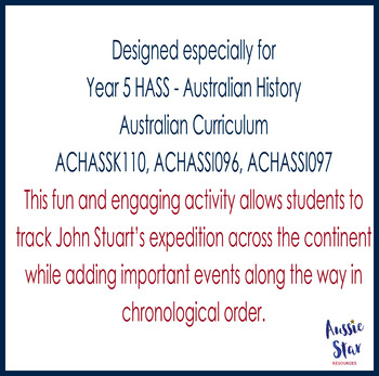 Australian Explorers - John Stuart Timeline Mapping Activity