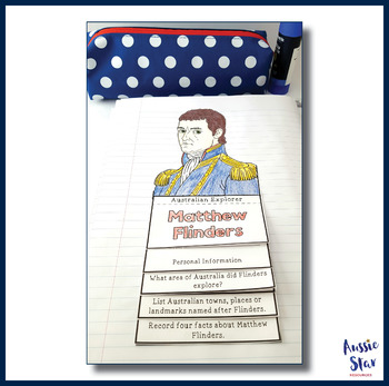 Australian Explorers - Matthew Flinders - Fast Facts Flip Book