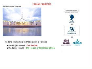 Australian Federal & State Parliaments