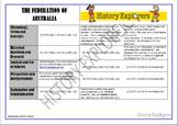 Australian Federation (Activity Matrix)