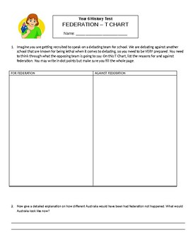 Australian Federation T-Chart Assessment