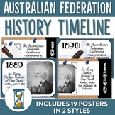 Australian Federation Timeline Posters
