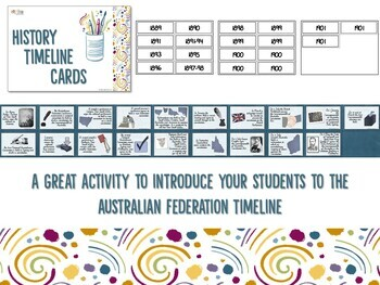 Australian Federation Timeline and Activity Bundle