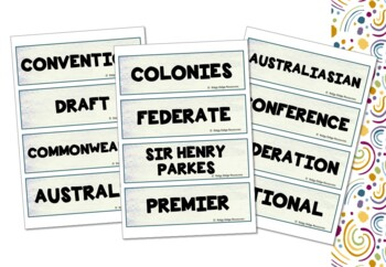 Australian Federation Word Wall
