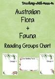 Australian Flora (Eucalyptus)and Fauna Reading Group Charts(Editable Powerpoint)