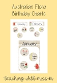 Australian Flora and Fauna Birthday Chart