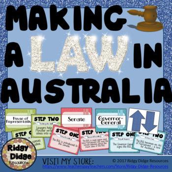 Australian Government Mega Classroom Display Bundle
