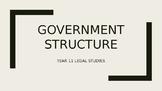 Australian Government Structure