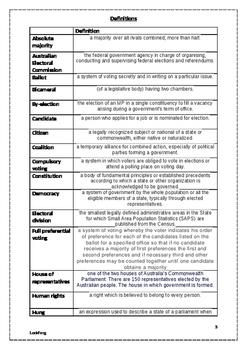 Australian Government Vocabulary List