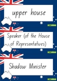 Australian Government Word Wall Vocabulary
