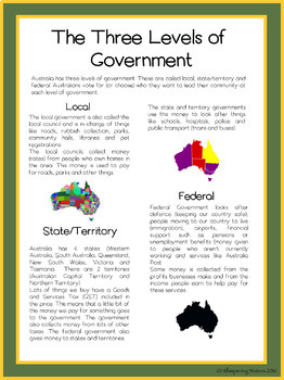Australian Government, Elections and Laws Distance Learning Pack