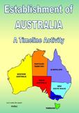 Australian History Timeline