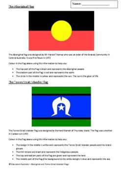 Torres Strait Islander Flag Meaning