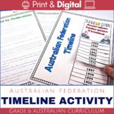 Australian Federation Timeline Activity.