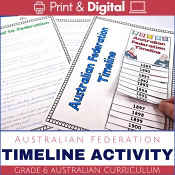 HASS Australian History Federation Timeline Activity.