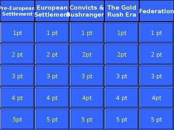 Australian History Jeopardy Interactive PowerPoint Quiz