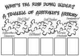 Australian History - Picture Simple Timeline