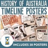 Australian History Timeline Posters