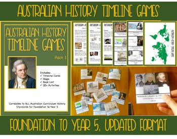 Australian History Timeline Cards, Games and Activities Pack 1