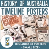 Australian History Small Timeline Posters
