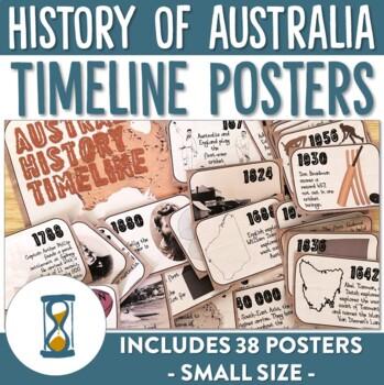 Australian History Timeline - small