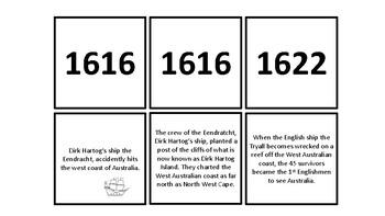 Australian History before until 1901