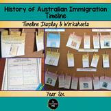 Australian History of Immigration Timeline