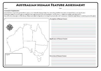 Australian Human Feature Assessment