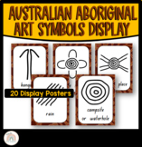 Australian Indigenous Aboriginal Art Symbol Display Poster
