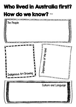 Australian Indigenous History - Inquiry Poster Template