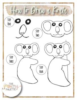 Australian Koalas Lesson Plan