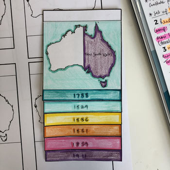 Australian Map Flip Book of Colonies and States from Colonisation to Federation